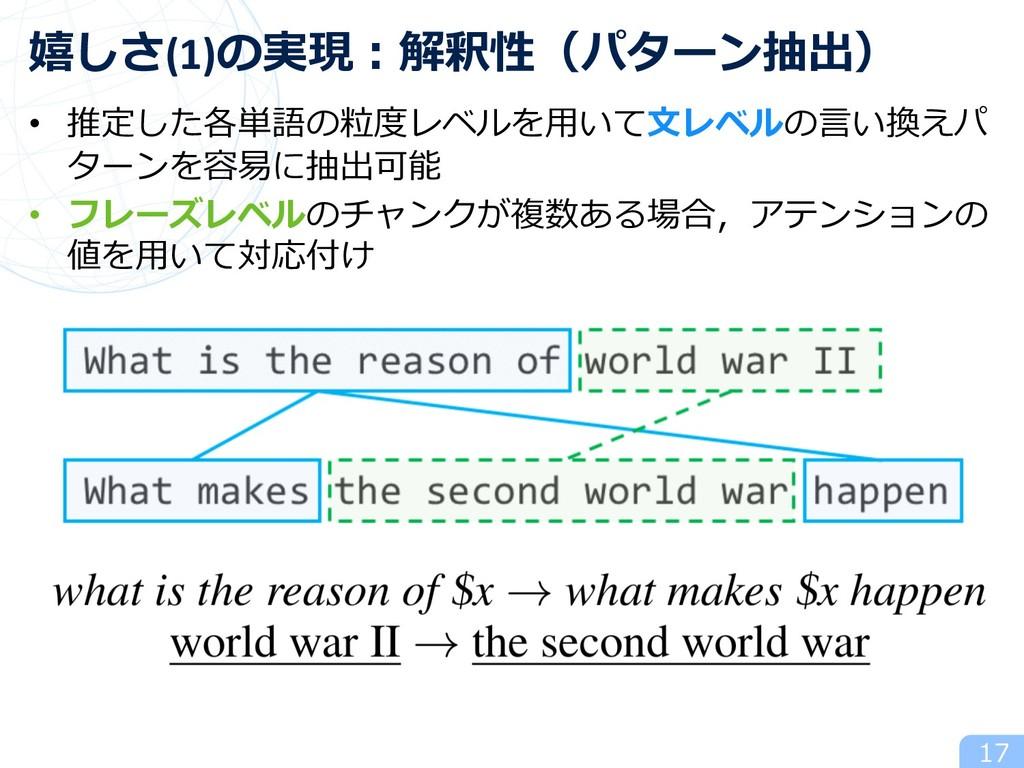 • 推定した各単語の粒度レベルを⽤いて⽂レベルの⾔い換えパ ターンを容易に抽出可能 • フレー...
