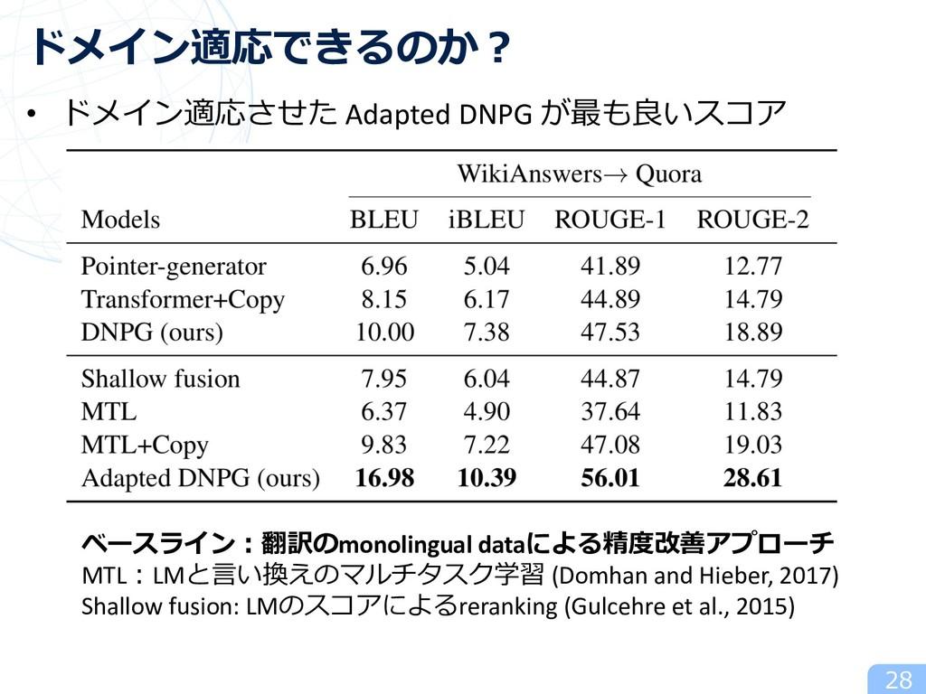 • ドメイン適応させた Adapted DNPG が最も良いスコア 28 ドメイン適応できるの...