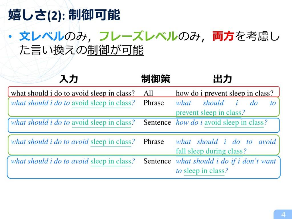 • ⽂レベルのみ,フレーズレベルのみ,両⽅を考慮し た⾔い換えの制御が可能 4 嬉しさ(2):...