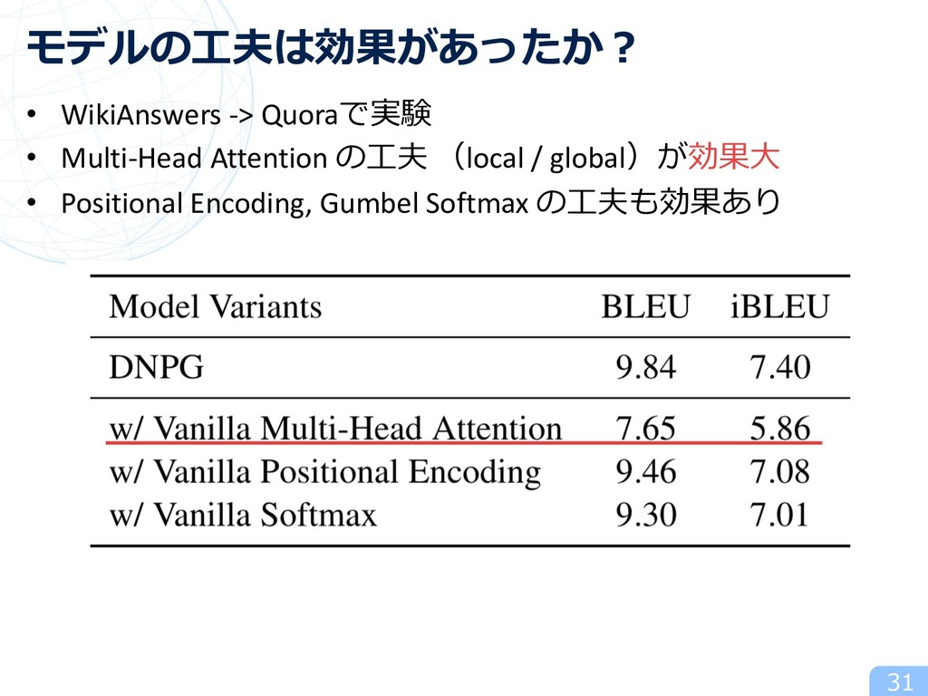 • WikiAnswers -> Quoraで実験 • Multi-Head Attentio...