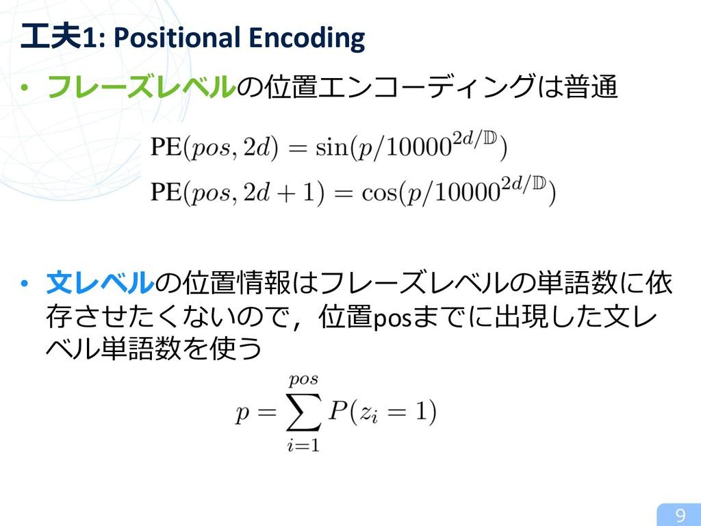 • フレーズレベルの位置エンコーディングは普通 • ⽂レベルの位置情報はフレーズレベルの単語数...