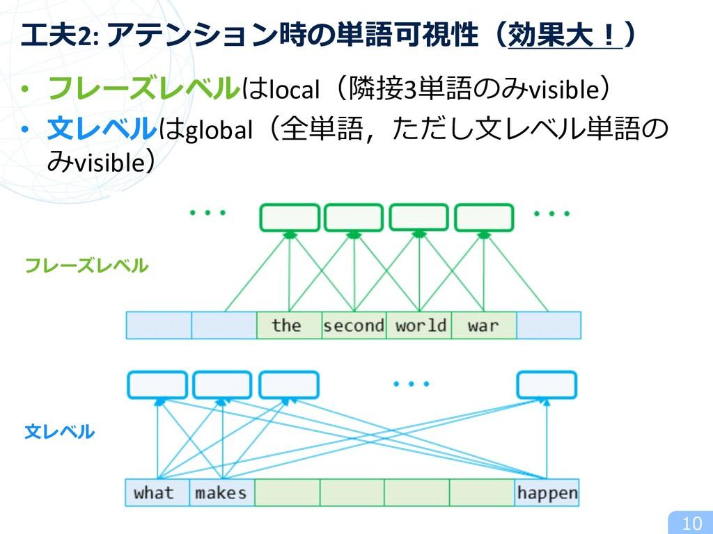 • フレーズレベルはlocal(隣接3単語のみvisible) • ⽂レベルはglobal(全...
