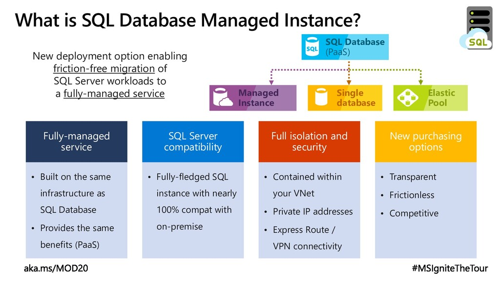 What is SQL Database Managed Instance? SQL Serv...