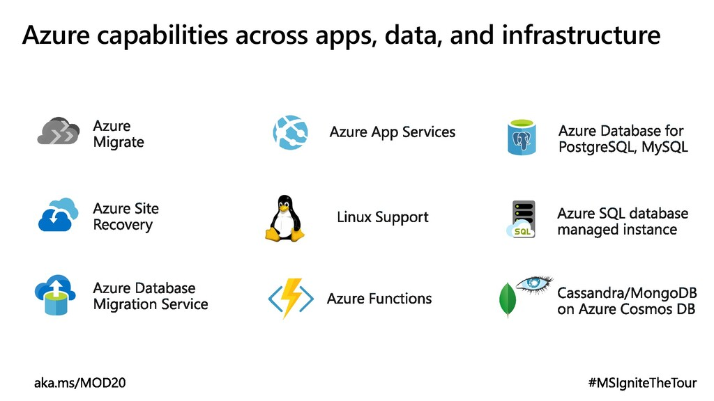 Azure capabilities across apps, data, and infra...