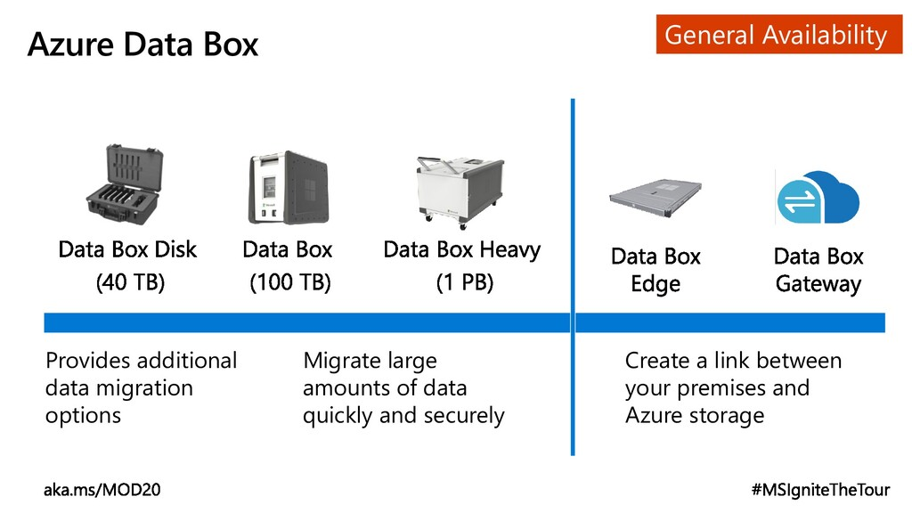 Azure Data Box Migrate large amounts of data qu...