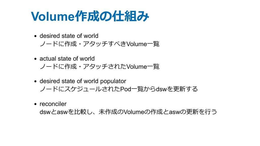 Volume作成の仕組み desired state of world ノードに作成・アタッチ...