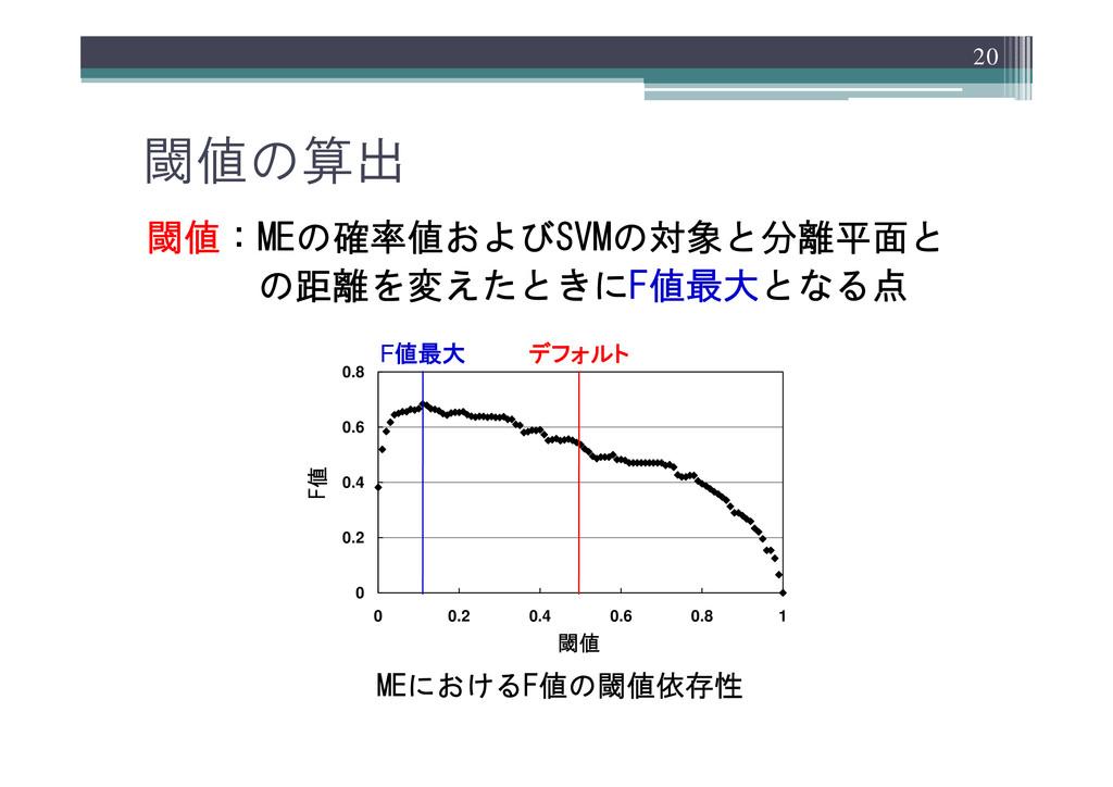 閾値の算出 閾値:MEの確率値およびSVMの対象と分離平面と の距離を変えたときにF値最大とな...