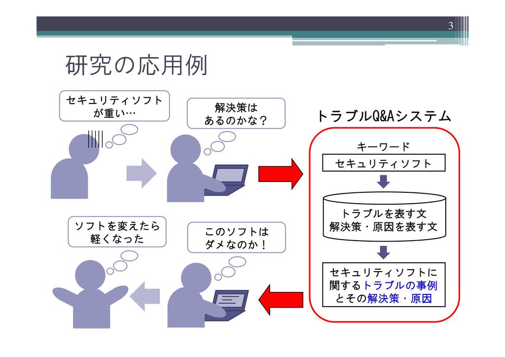 研究の応用例 3 解決策は あるのかな? セキュリティソフト が重い… トラブルを表す文 解決...