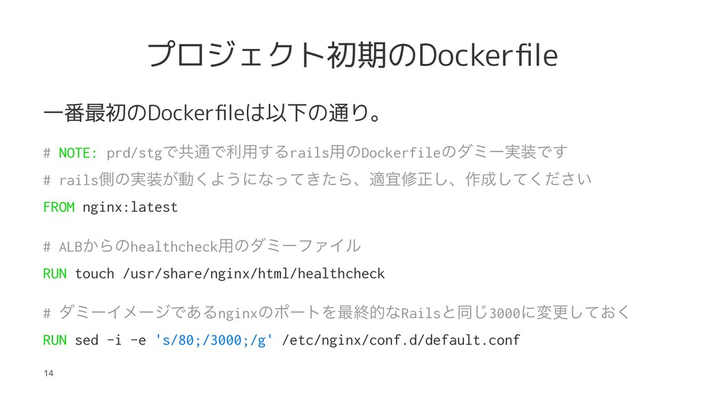 プロジェクト初期のDockerfile 一番最初のDockerfileは以下の通り。 # NOTE...