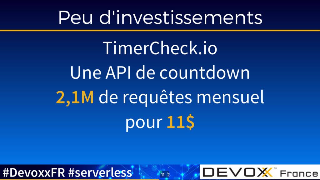 Peu d'investissements TimerCheck.io Une API de ...