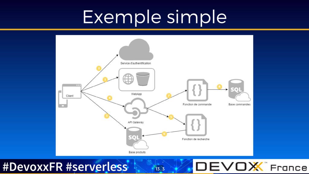 Exemple simple #DevoxxFR #serverless 13 . 3