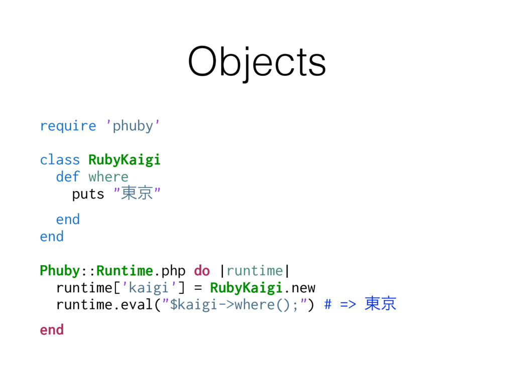 Objects require 'phuby' class RubyKaigi def whe...