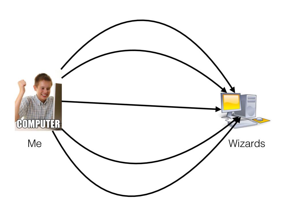 Me Wizards