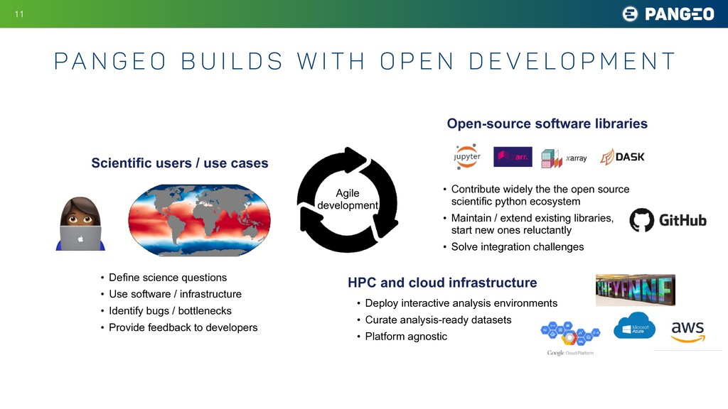 Scientific users / use cases Open-source softwa...