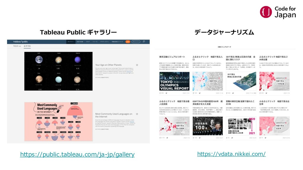Tableau Public ギャラリー https://public.tableau.com...