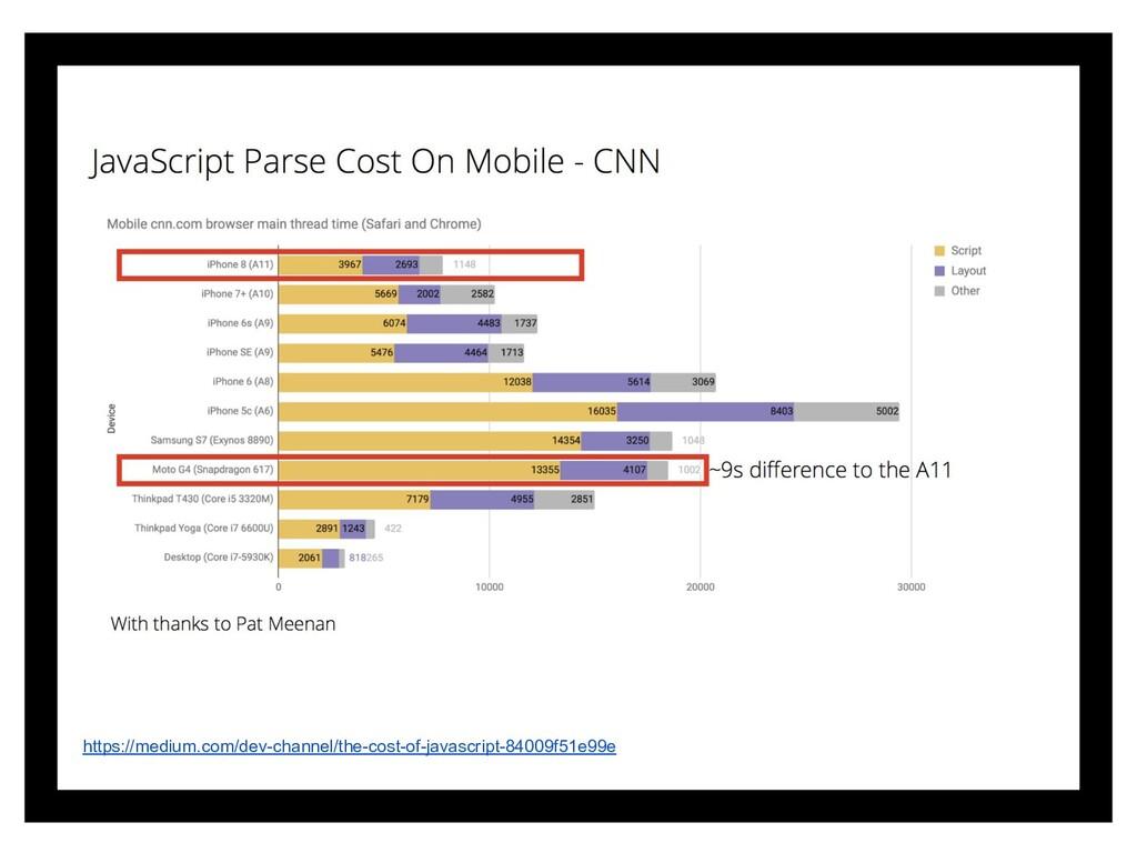 https://medium.com/dev-channel/the-cost-of-java...