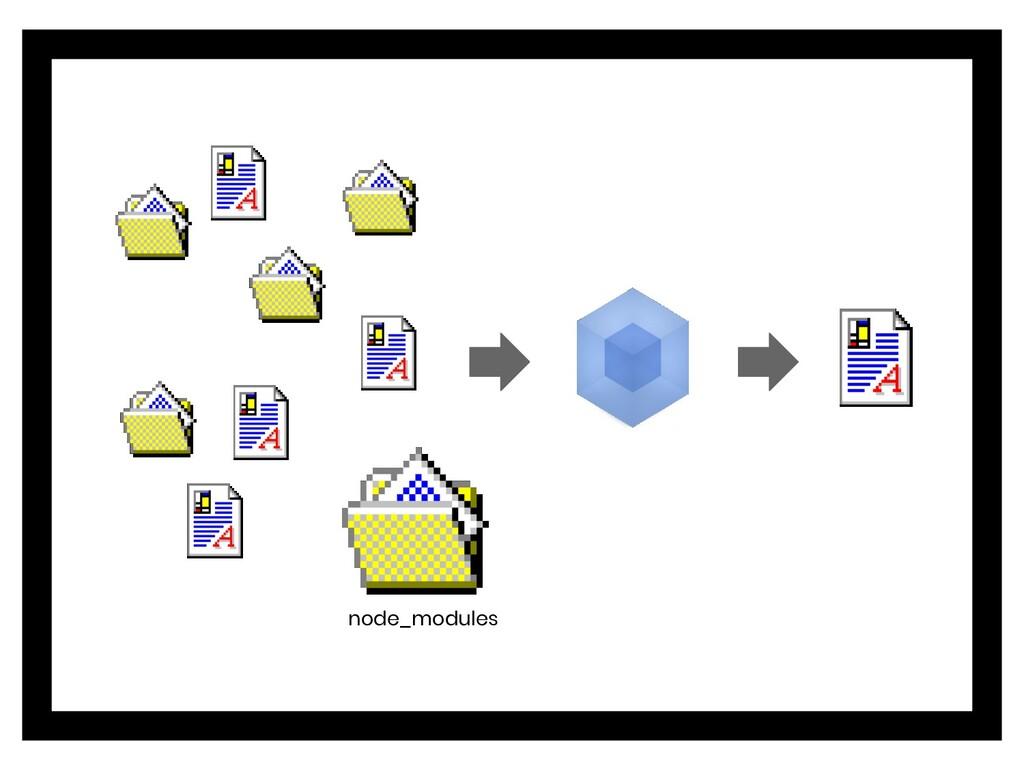 node_modules
