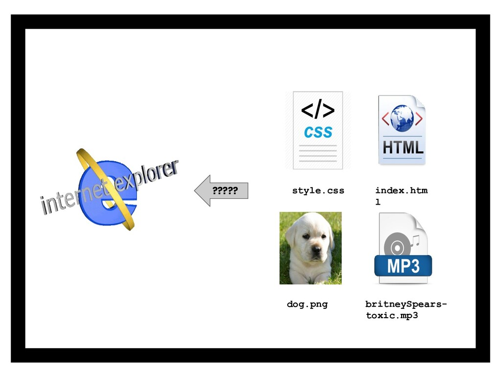 style.css index.htm l dog.png britneySpears- to...