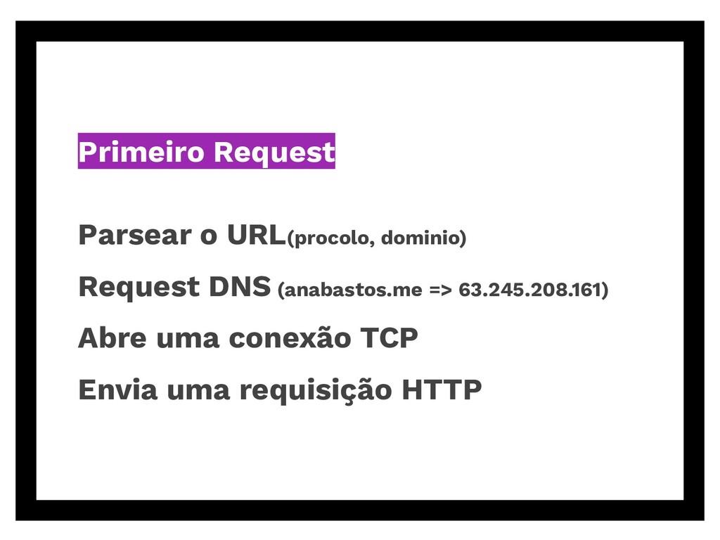 Primeiro Request Parsear o URL(procolo, dominio...