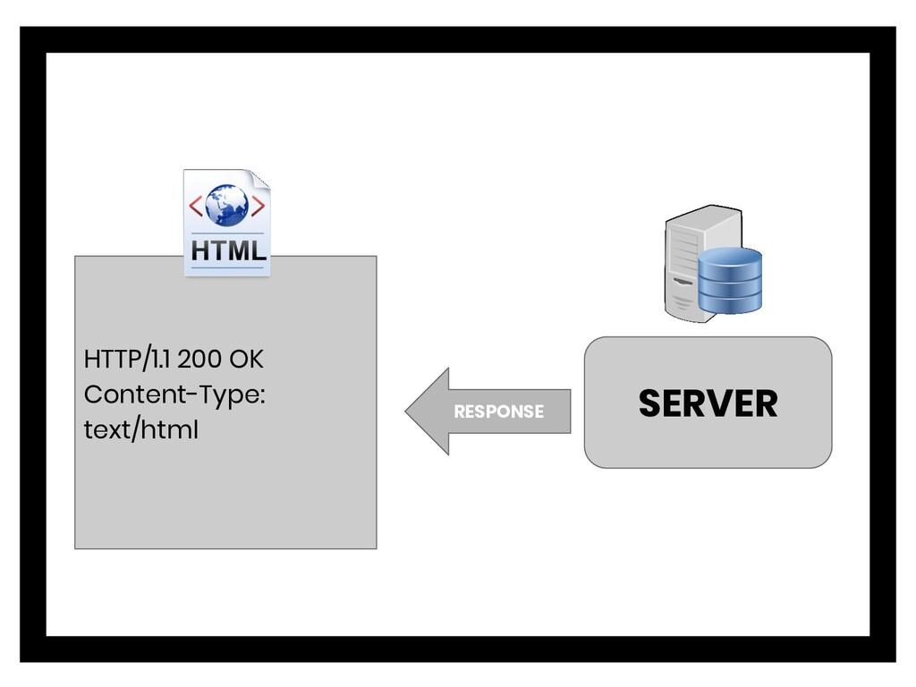 SERVER HTTP/1.1 200 OK Content-Type: text/html ...