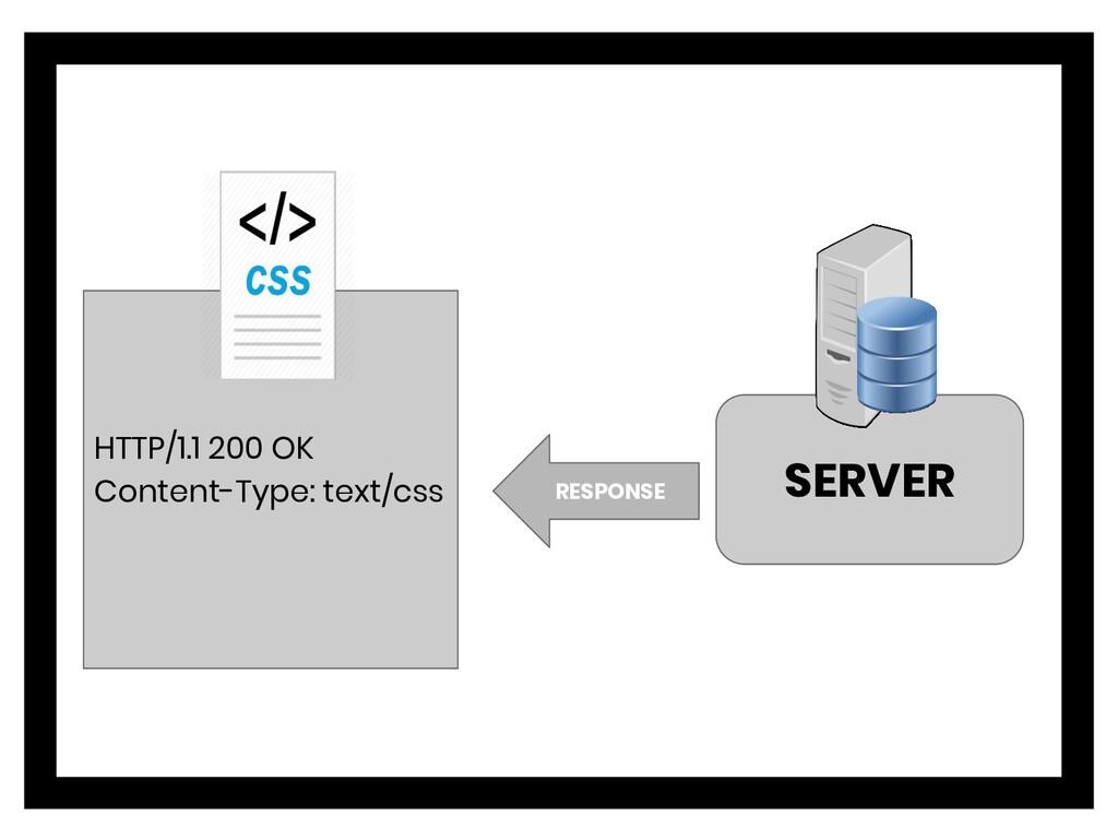 SERVER HTTP/1.1 200 OK Content-Type: text/css R...