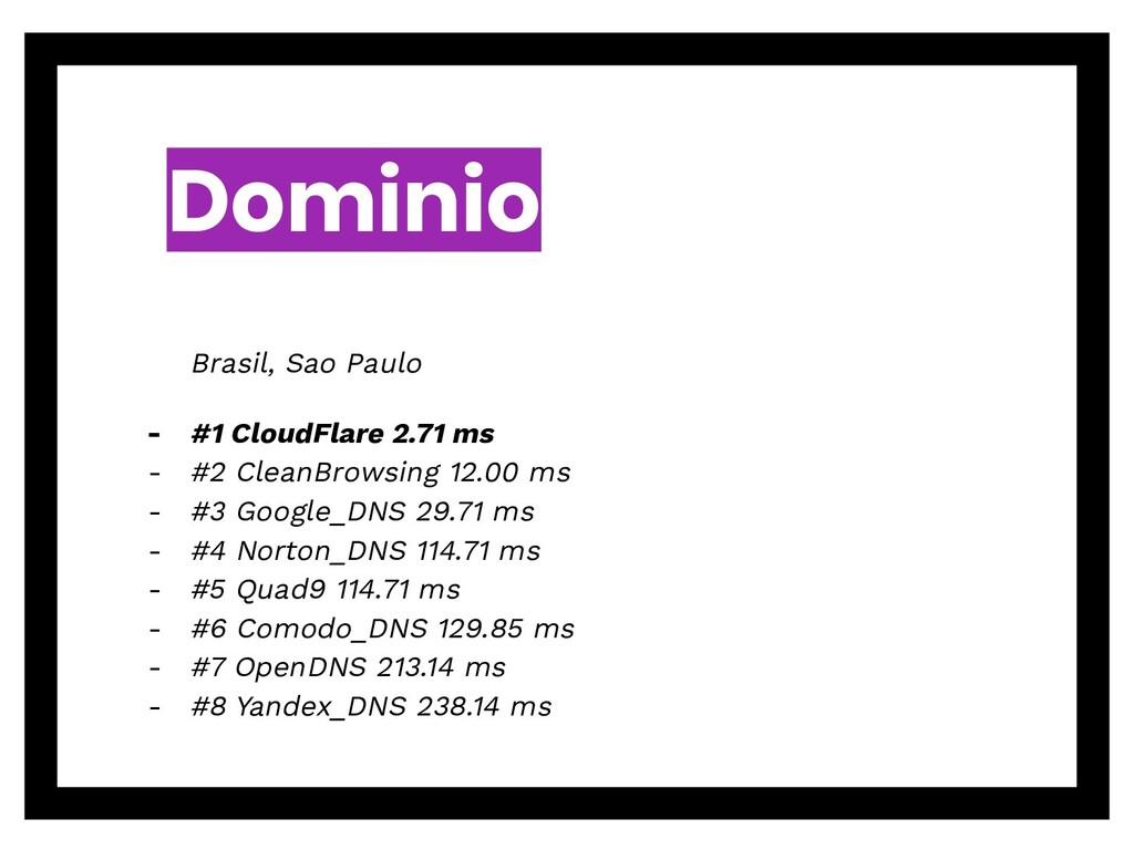 Dominio Brasil, Sao Paulo - #1 CloudFlare 2.71 ...