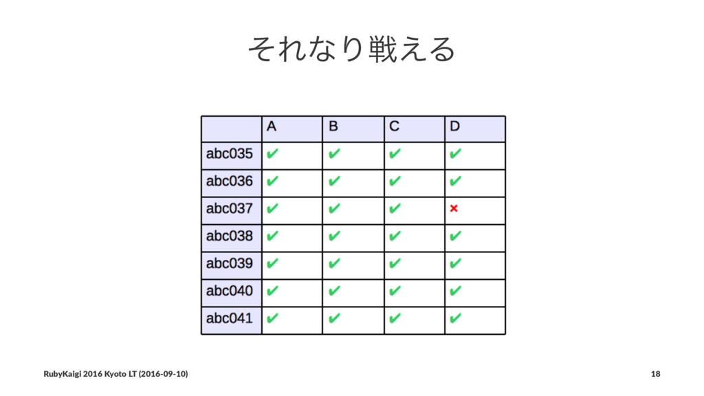 ͦΕͳΓઓ͑Δ RubyKaigi 2016 Kyoto LT (2016-09-10) 18