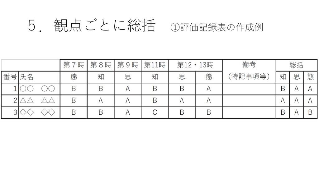 5.観点ごとに総括 ①評価記録表の作成例