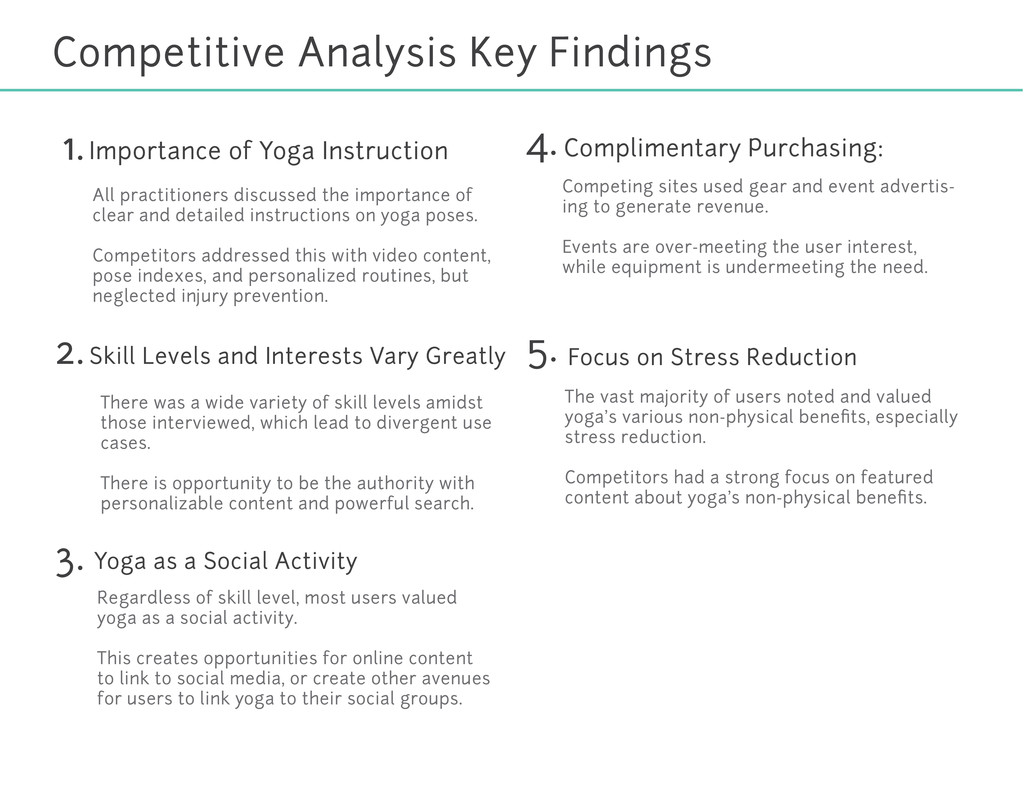 1. 3. 2. 5. Competitive Analysis Key Findings I...