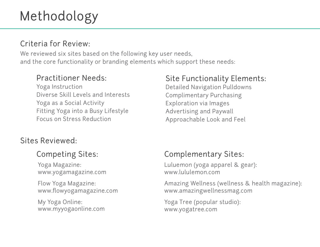 Methodology Competing Sites: Sites Reviewed: Cr...