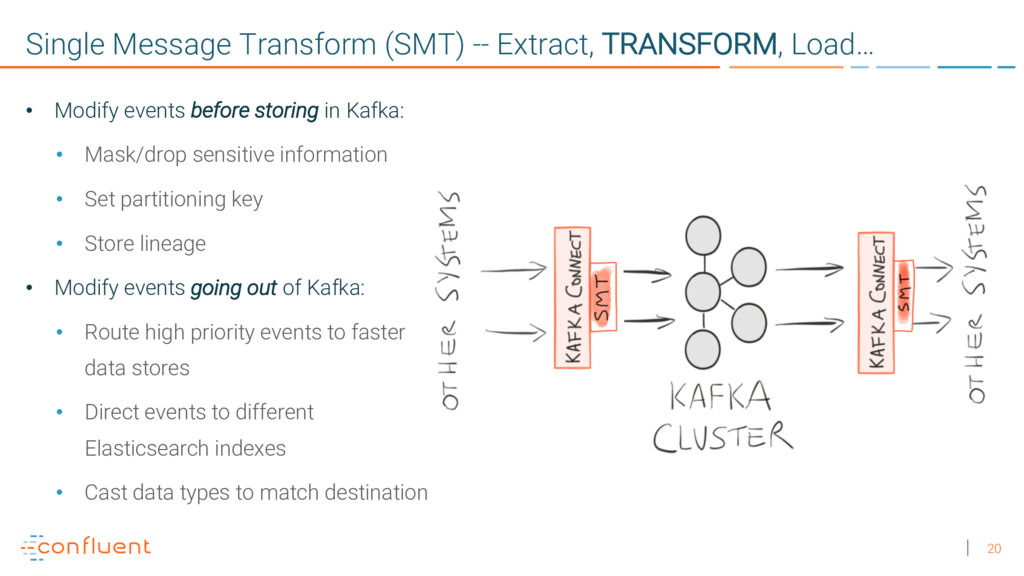 20 Single Message Transform (SMT) -- Extract, T...