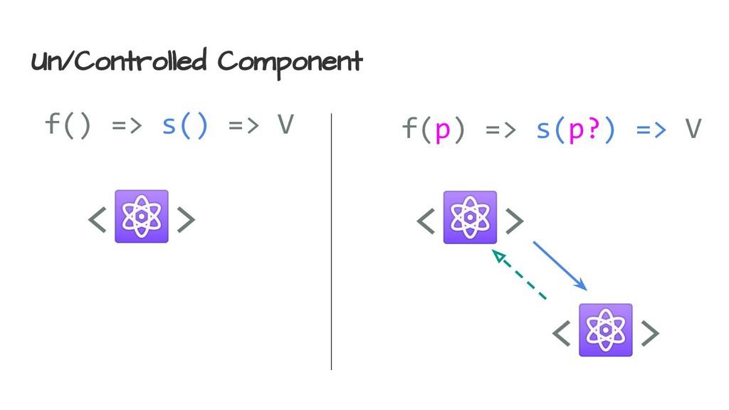 Un/Controlled Component <⚛> f() => s() => V f(p...