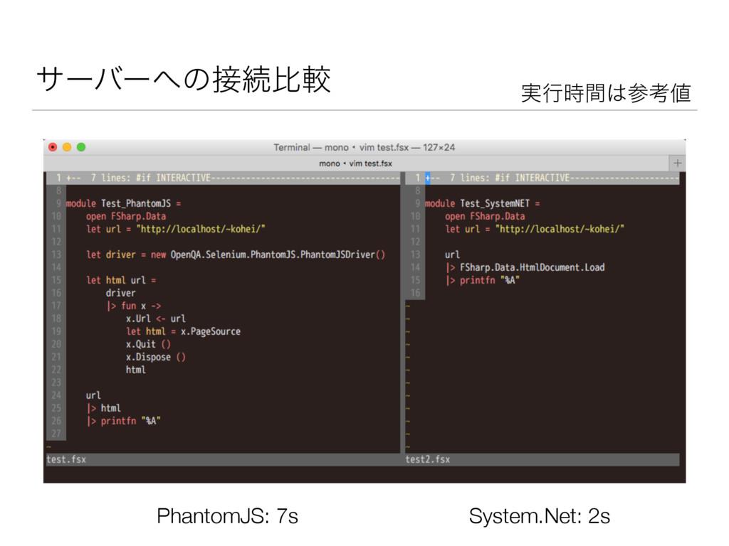 αʔόʔͷଓൺֱ System.Net: 2s PhantomJS: 7s ࣮ߦؒߟ