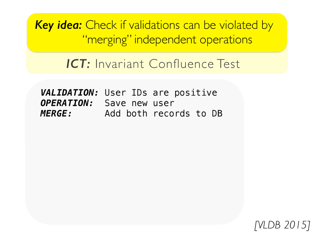 Key idea: Check if validations can be violated ...