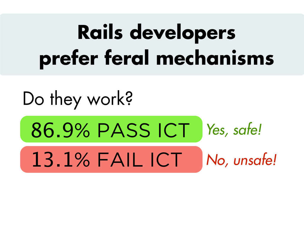 Do they work? Rails developers prefer feral mec...