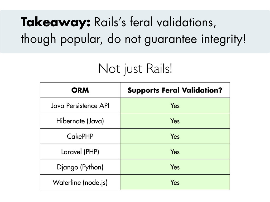 Takeaway: Rails's feral validations, though pop...