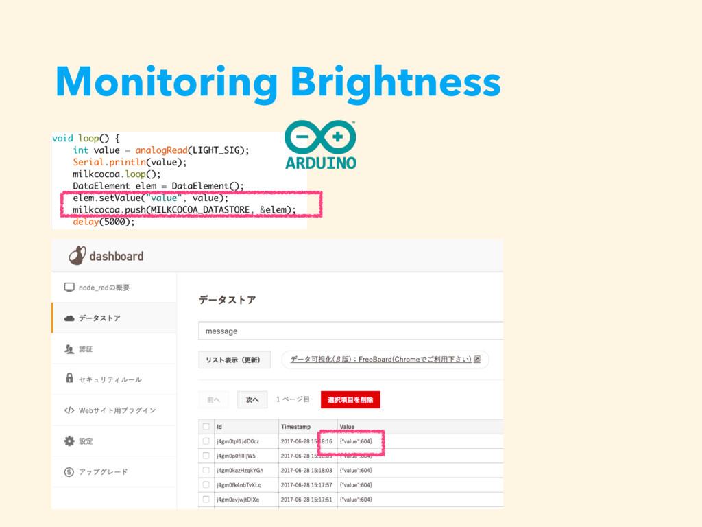 Monitoring Brightness