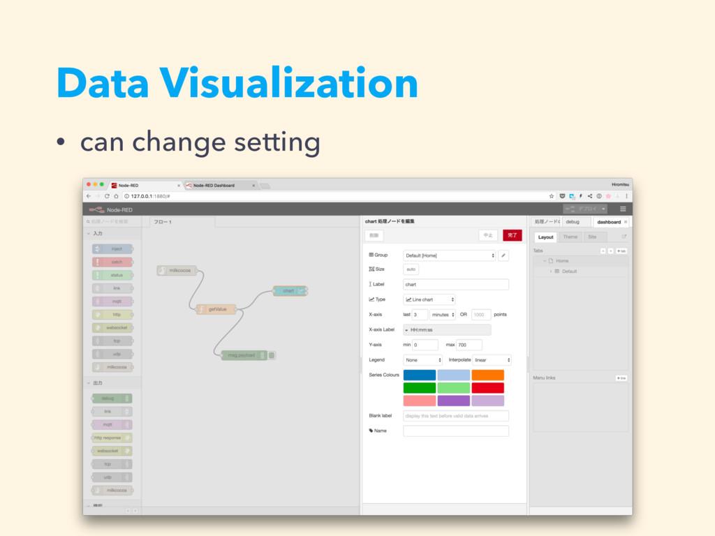Data Visualization • can change setting