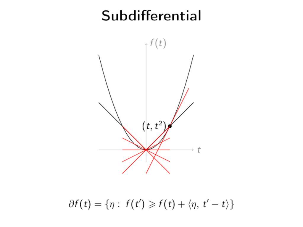 Subdifferential t f (t) (t, t2) ∂f (t) = {η : f ...