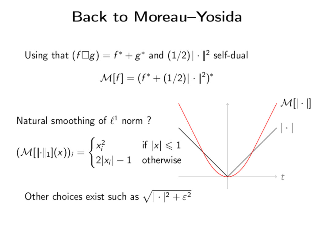Back to Moreau–Yosida Using that (f g) = f ∗ + ...