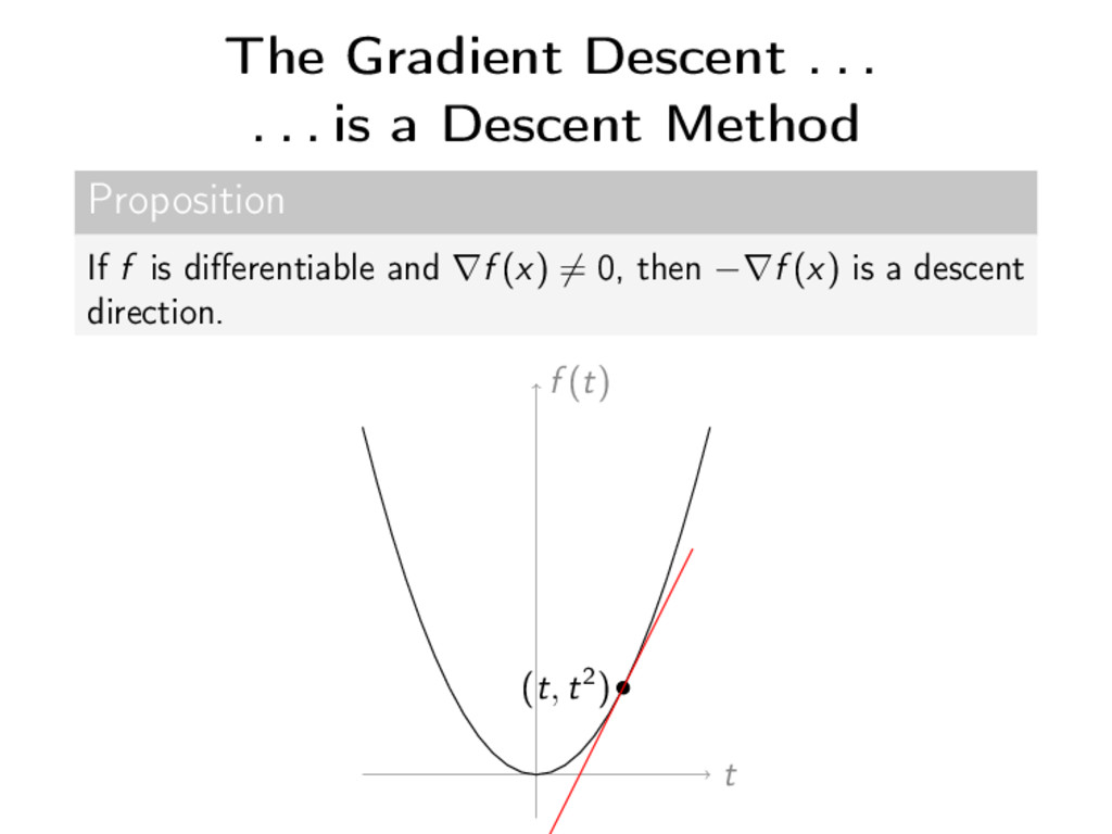 The Gradient Descent . . . . . . is a Descent M...