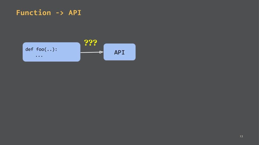 Function -> API 13