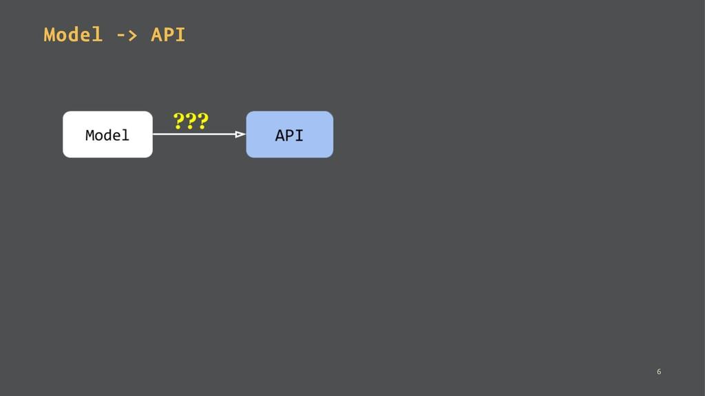 Model -> API 6