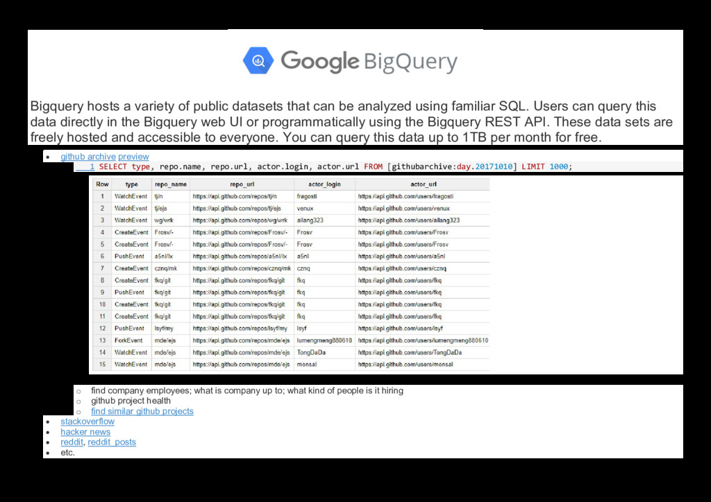Bigquery hosts a variety of public datasets tha...