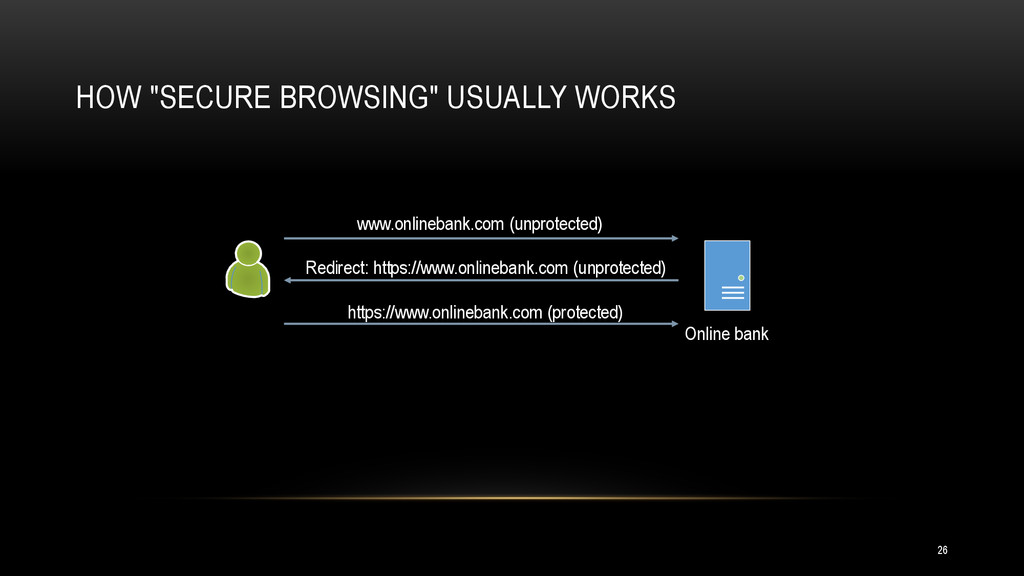 "HOW ""SECURE BROWSING"" USUALLY WORKS www.onlineb..."