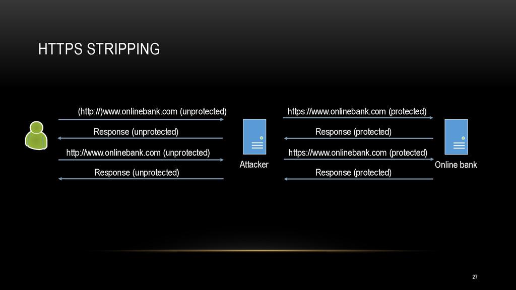 HTTPS STRIPPING (http://)www.onlinebank.com (un...