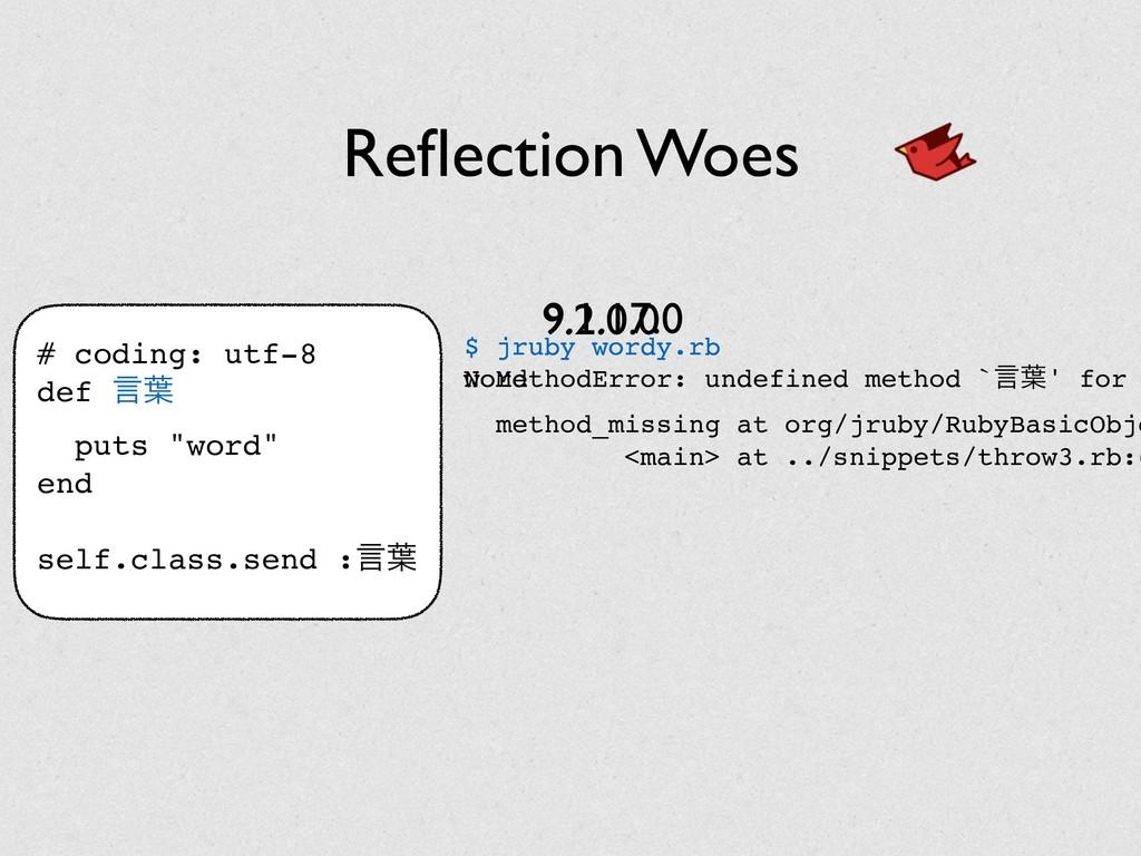 "Reflection Woes # coding: utf-8 def ݴ༿ puts ""wor..."