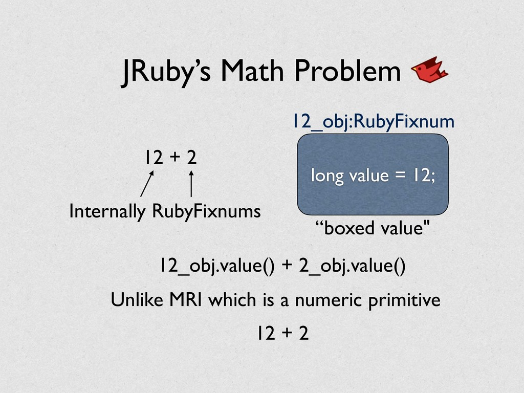 JRuby's Math Problem long value = 12; 12 + 2 In...