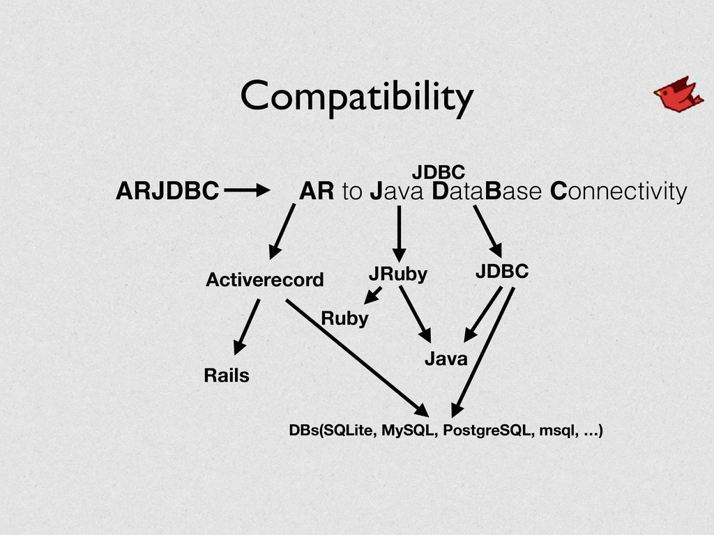 Compatibility AR to Java DataBase Connectivity ...