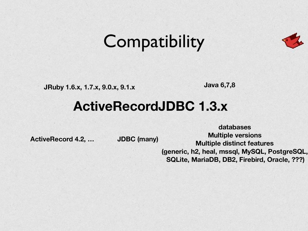 Compatibility ActiveRecordJDBC 1.3.x JRuby 1.6....